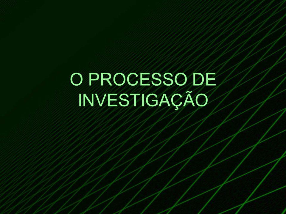 O PROCESSO DE INVESTIGAÇÃO
