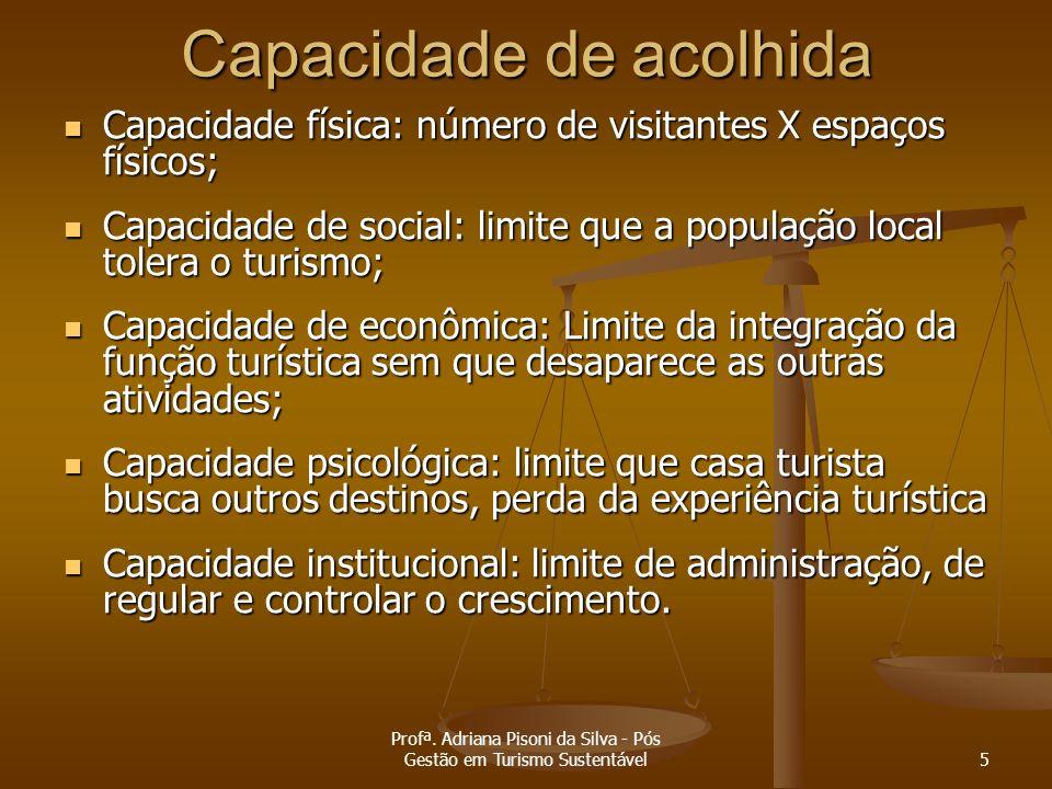 Profª. Adriana Pisoni da Silva - Pós Gestão em Turismo Sustentável5 Capacidade de acolhida Capacidade física: número de visitantes X espaços físicos;