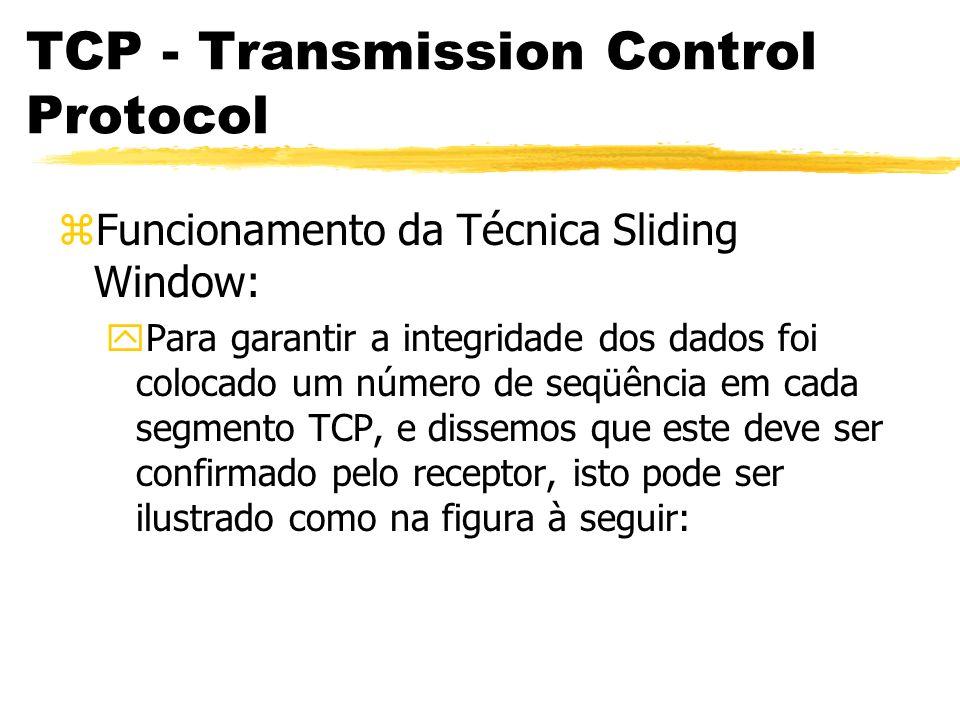 TCP - Transmission Control Protocol zFuncionamento da Técnica Sliding Window: yPara garantir a integridade dos dados foi colocado um número de seqüênc