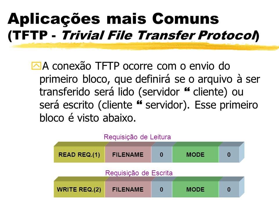 Aplicações mais Comuns (TFTP - Trivial File Transfer Protocol) yA conexão TFTP ocorre com o envio do primeiro bloco, que definirá se o arquivo à ser t