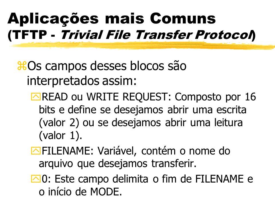 Aplicações mais Comuns (TFTP - Trivial File Transfer Protocol) zOs campos desses blocos são interpretados assim: yREAD ou WRITE REQUEST: Composto por