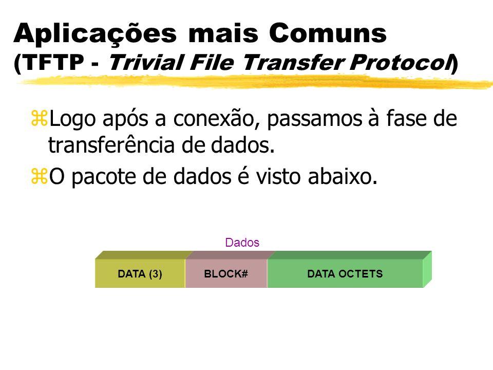 Aplicações mais Comuns (TFTP - Trivial File Transfer Protocol) zLogo após a conexão, passamos à fase de transferência de dados. zO pacote de dados é v