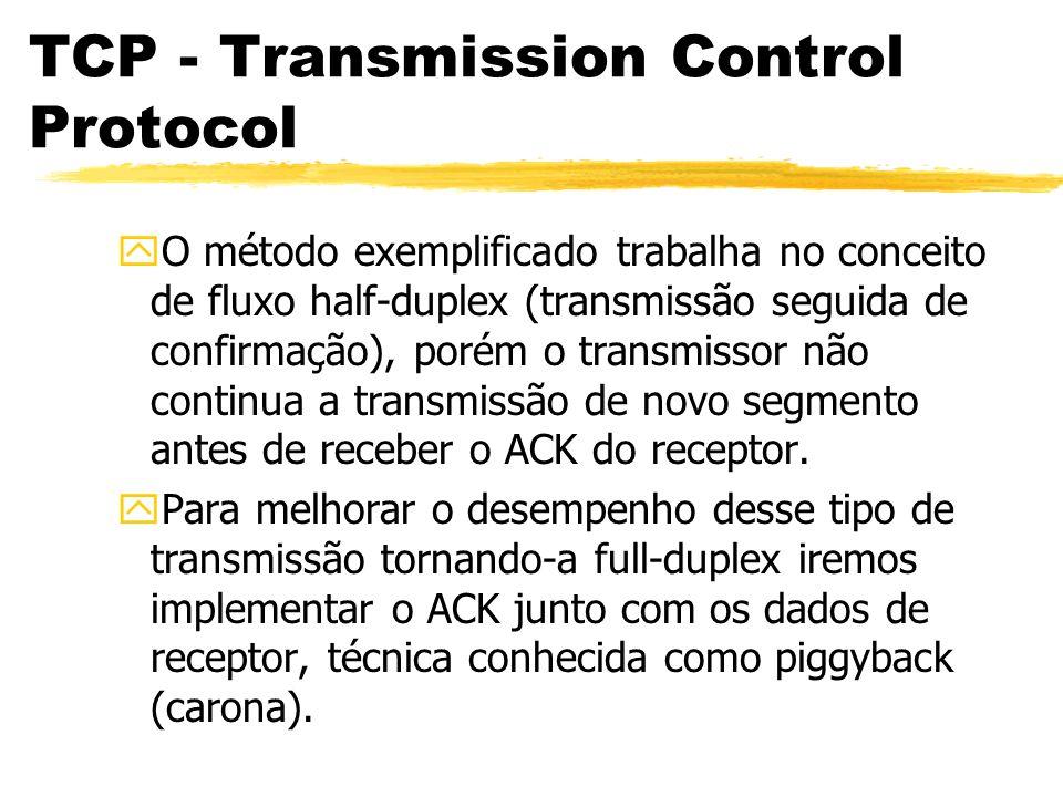 TCP - Transmission Control Protocol yO método exemplificado trabalha no conceito de fluxo half-duplex (transmissão seguida de confirmação), porém o tr