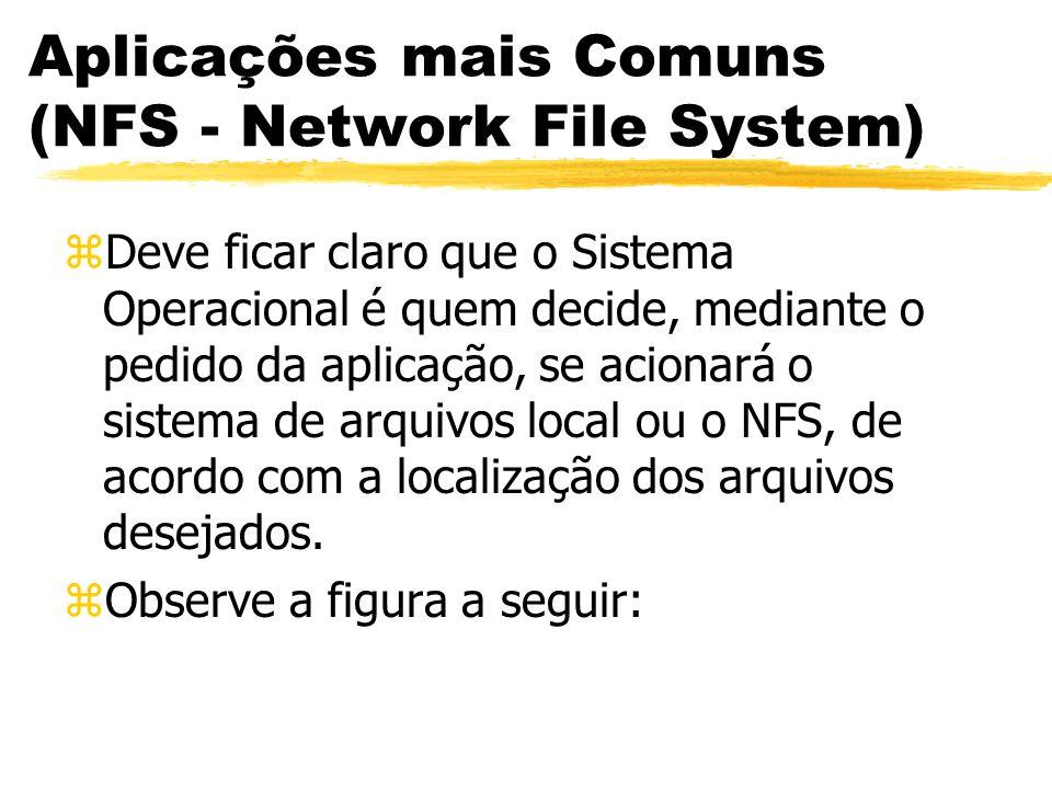 Aplicações mais Comuns (NFS - Network File System) zDeve ficar claro que o Sistema Operacional é quem decide, mediante o pedido da aplicação, se acion