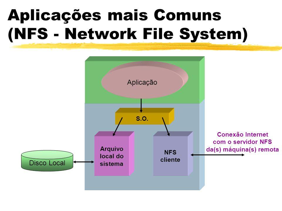 Aplicações mais Comuns (NFS - Network File System) Aplicação S.O. Arquivo local do sistema NFS cliente Disco Local Conexão Internet com o servidor NFS