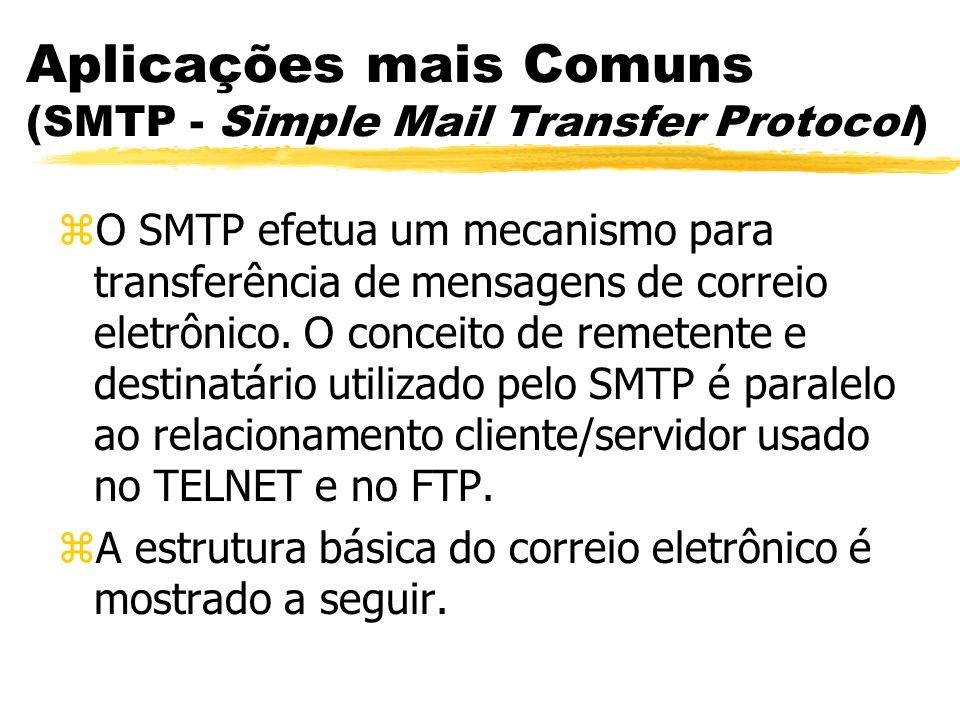 Aplicações mais Comuns (SMTP - Simple Mail Transfer Protocol) zO SMTP efetua um mecanismo para transferência de mensagens de correio eletrônico. O con
