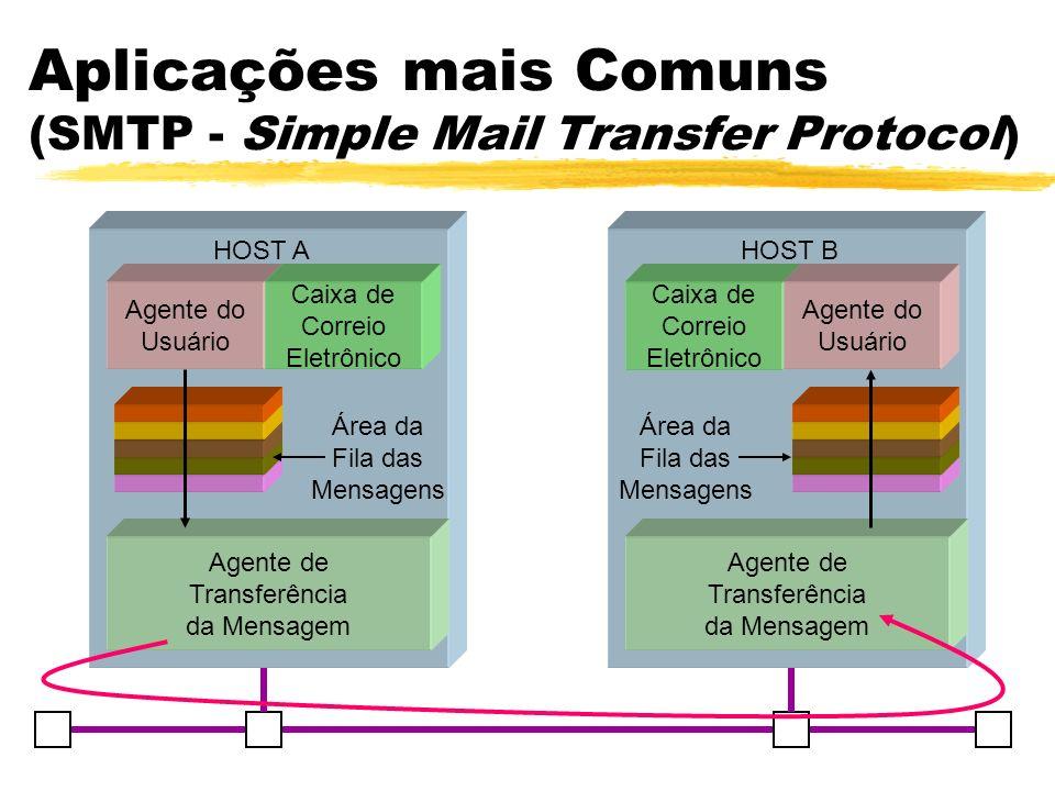 Aplicações mais Comuns (SMTP - Simple Mail Transfer Protocol) HOST AHOST B Agente do Usuário Caixa de Correio Eletrônico Agente de Transferência da Me