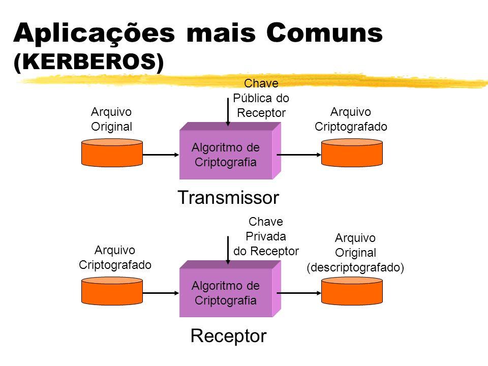 Aplicações mais Comuns (KERBEROS) Algoritmo de Criptografia Arquivo Original Arquivo Criptografado Chave Pública do Receptor Transmissor Algoritmo de
