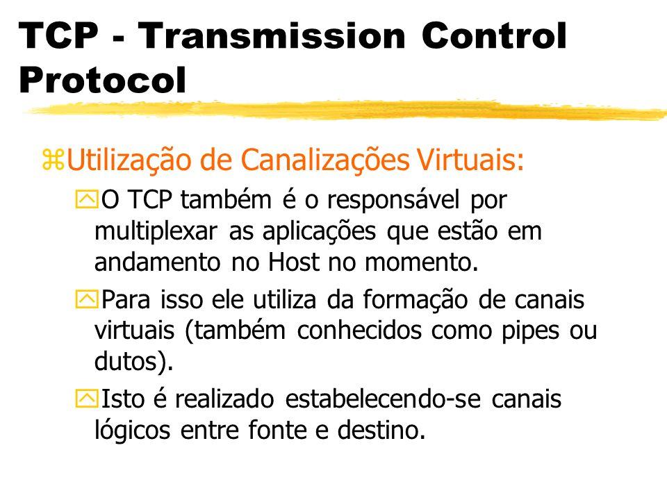 zUtilização de Canalizações Virtuais: yO TCP também é o responsável por multiplexar as aplicações que estão em andamento no Host no momento. yPara iss