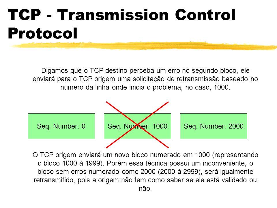TCP - Transmission Control Protocol Seq. Number: 0Seq. Number: 1000Seq. Number: 2000 O TCP origem enviará um novo bloco numerado em 1000 (representand