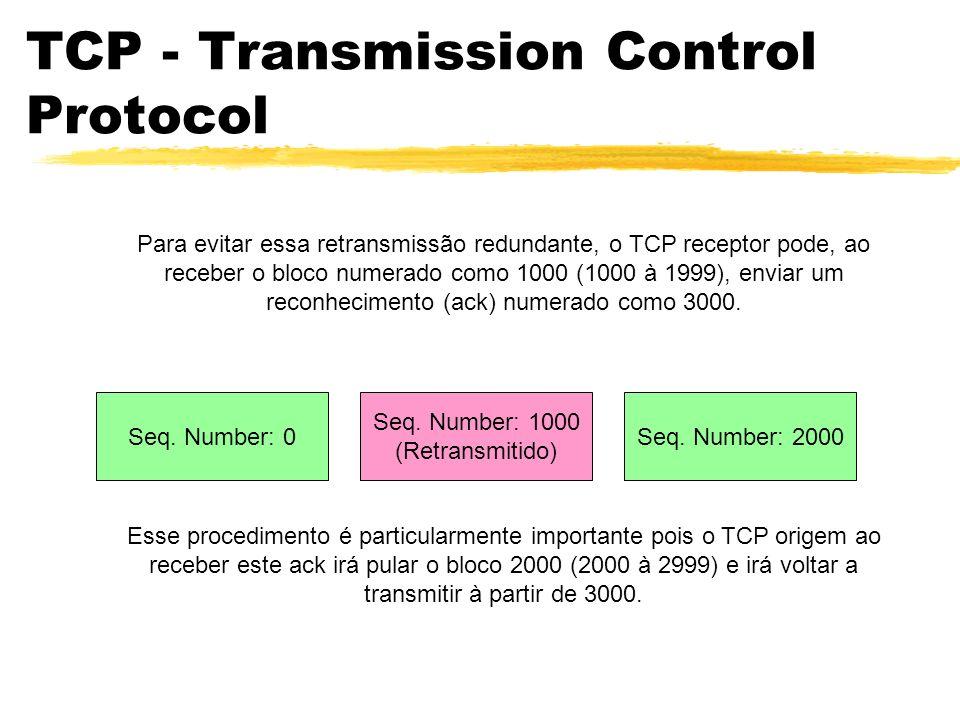 TCP - Transmission Control Protocol Seq. Number: 0 Seq. Number: 1000 (Retransmitido) Seq. Number: 2000 Esse procedimento é particularmente importante