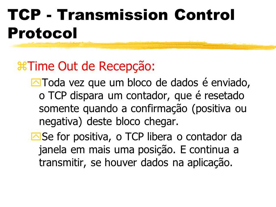 TCP - Transmission Control Protocol zTime Out de Recepção: yToda vez que um bloco de dados é enviado, o TCP dispara um contador, que é resetado soment
