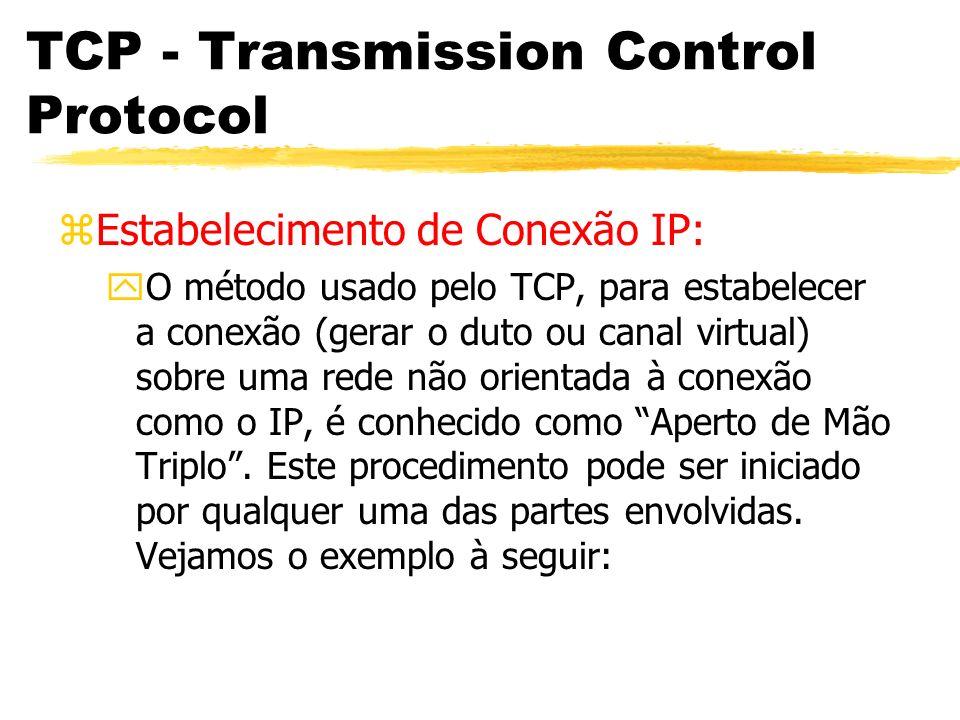 TCP - Transmission Control Protocol zEstabelecimento de Conexão IP: yO método usado pelo TCP, para estabelecer a conexão (gerar o duto ou canal virtua