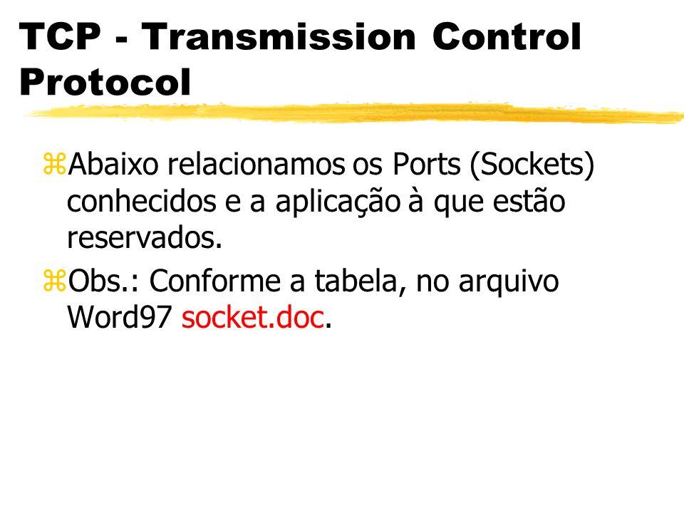 TCP - Transmission Control Protocol zAbaixo relacionamos os Ports (Sockets) conhecidos e a aplicação à que estão reservados. zObs.: Conforme a tabela,