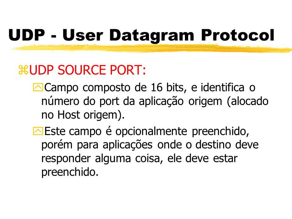 UDP - User Datagram Protocol zUDP SOURCE PORT: yCampo composto de 16 bits, e identifica o número do port da aplicação origem (alocado no Host origem).