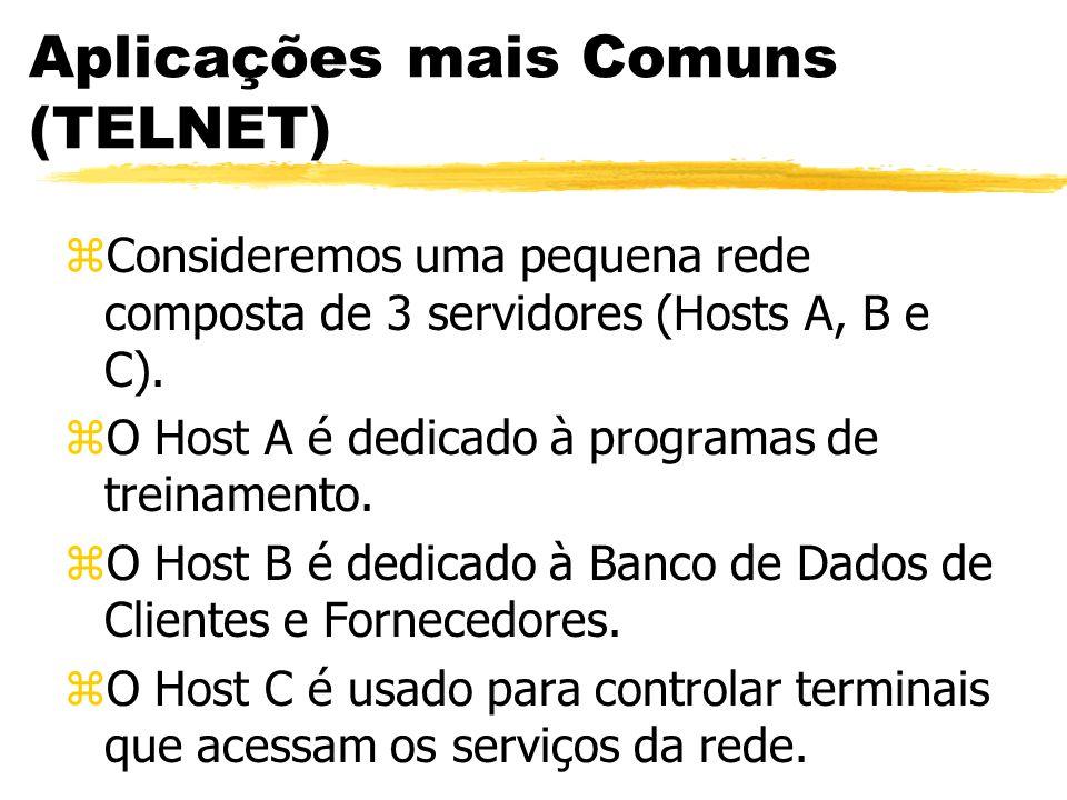 Aplicações mais Comuns (TELNET) zConsideremos uma pequena rede composta de 3 servidores (Hosts A, B e C). zO Host A é dedicado à programas de treiname
