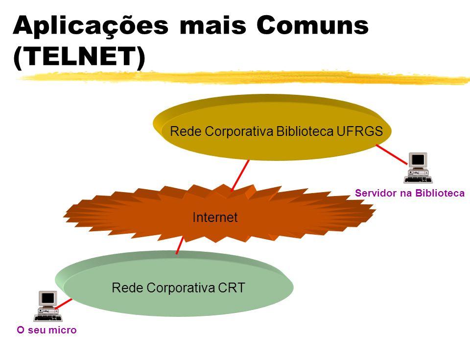 Aplicações mais Comuns (TELNET) O seu micro Rede Corporativa CRT Internet Rede Corporativa Biblioteca UFRGS Servidor na Biblioteca