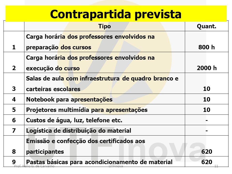 Prof. Hélio G. de CarvalhoUTFinova11 TipoQuant. 1 Carga horária dos professores envolvidos na preparação dos cursos800 h 2 Carga horária dos professor