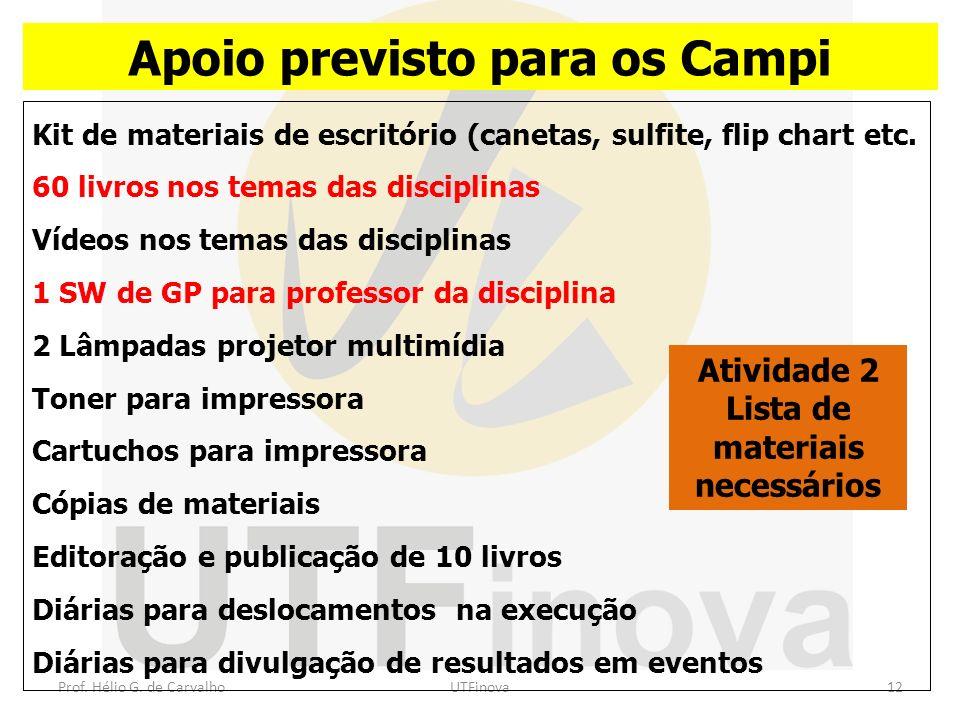 Prof. Hélio G. de CarvalhoUTFinova12 Apoio previsto para os Campi Kit de materiais de escritório (canetas, sulfite, flip chart etc. 60 livros nos tema