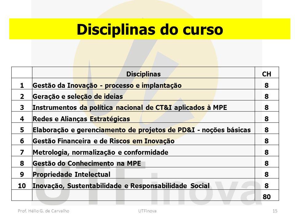 DisciplinasCH 1Gestão da Inovação - processo e implantação8 2Geração e seleção de ideias8 3Instrumentos da política nacional de CT&I aplicados à MPE8