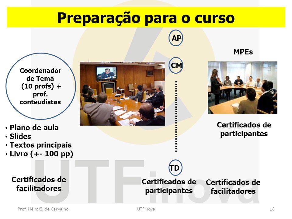 Prof. Hélio G. de CarvalhoUTFinova18 Preparação para o curso Coordenador de Tema (10 profs) + prof. conteudistas Plano de aula Slides Textos principai