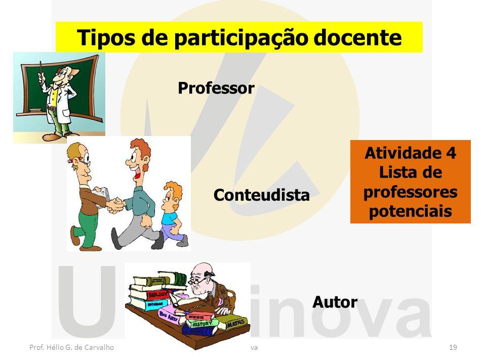 Prof. Hélio G. de CarvalhoUTFinova19 Tipos de participação docente Atividade 4 Lista de professores potenciais Professor Conteudista Autor