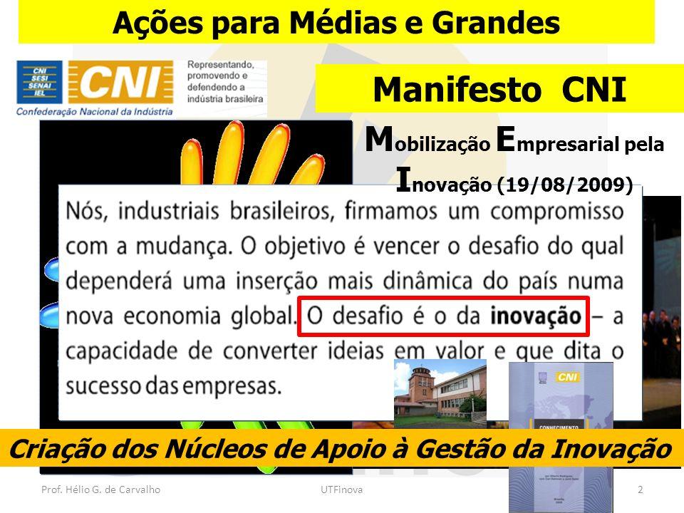 Ações para Médias e Grandes M obilização E mpresarial pela I novação (19/08/2009) Manifesto CNI Criação dos Núcleos de Apoio à Gestão da Inovação Prof