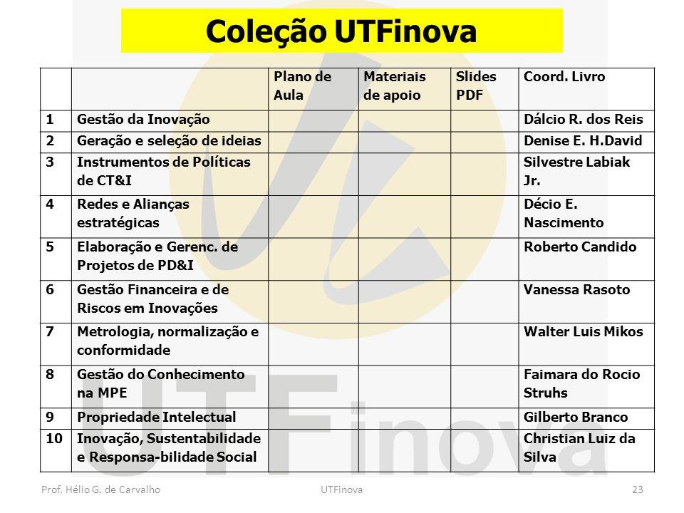 Prof. Hélio G. de CarvalhoUTFinova23 Coleção UTFinova Plano de Aula Materiais de apoio Slides PDF Coord. Livro 1Gestão da InovaçãoDálcio R. dos Reis 2