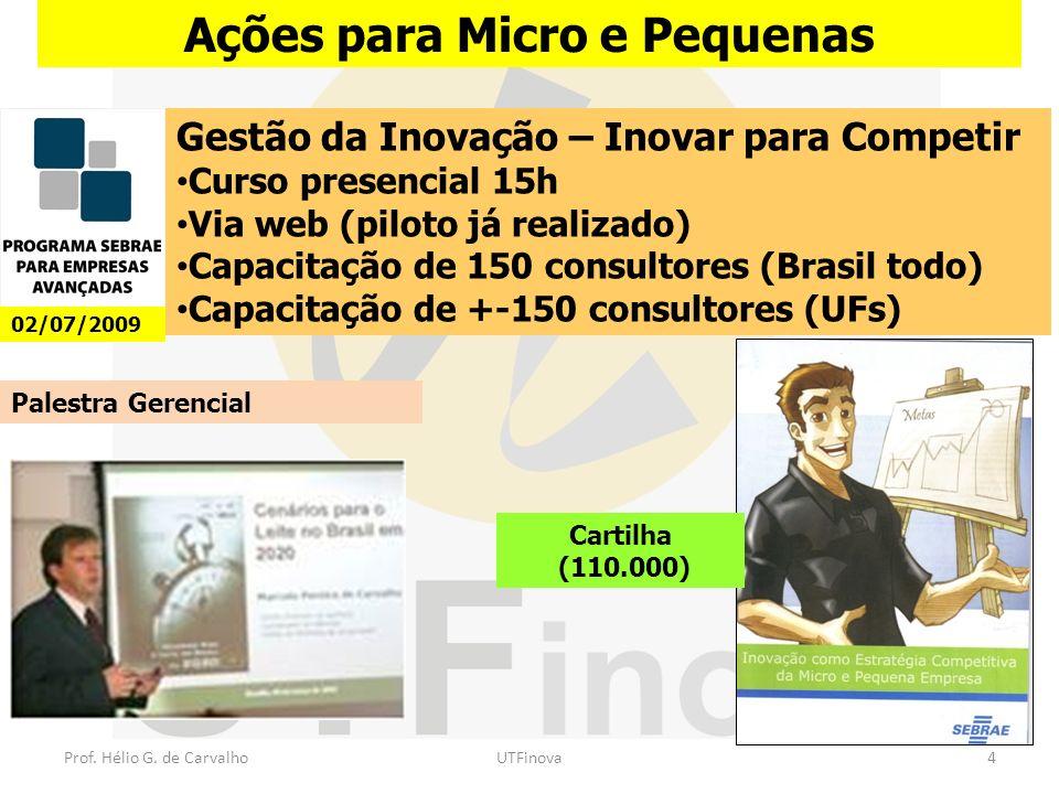 Gestão da Inovação – Inovar para Competir Curso presencial 15h Via web (piloto já realizado) Capacitação de 150 consultores (Brasil todo) Capacitação