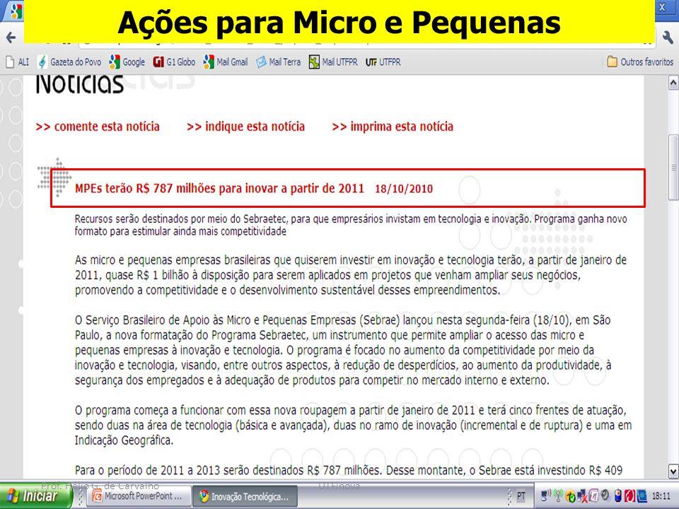 6Prof. Hélio G. de CarvalhoUTFinova Ações para Micro e Pequenas