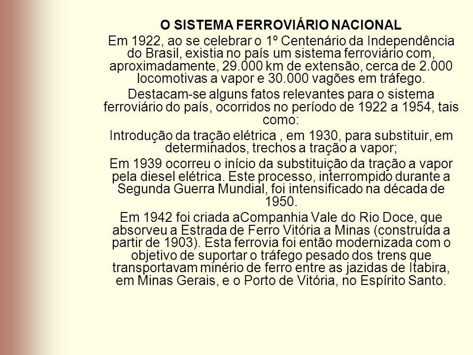 O SISTEMA FERROVIÁRIO NACIONAL Em 1922, ao se celebrar o 1º Centenário da Independência do Brasil, existia no país um sistema ferroviário com, aproxim