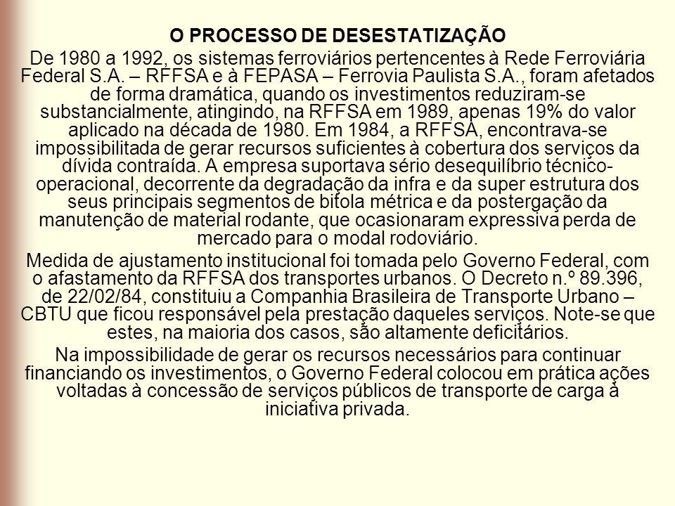 O PROCESSO DE DESESTATIZAÇÃO De 1980 a 1992, os sistemas ferroviários pertencentes à Rede Ferroviária Federal S.A. – RFFSA e à FEPASA – Ferrovia Pauli