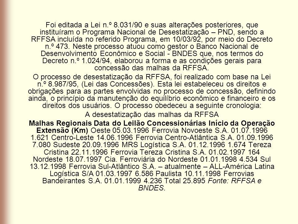 Foi editada a Lei n.º 8.031/90 e suas alterações posteriores, que instituíram o Programa Nacional de Desestatização – PND, sendo a RFFSA incluída no r