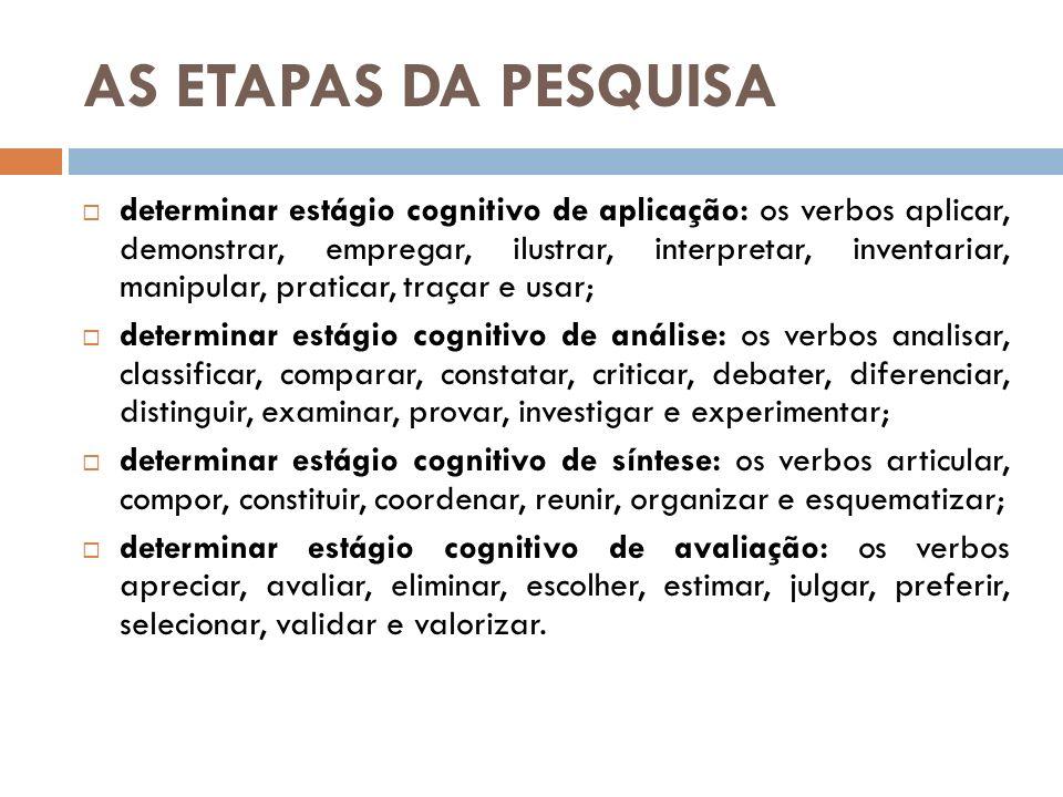 AS ETAPAS DA PESQUISA determinar estágio cognitivo de aplicação: os verbos aplicar, demonstrar, empregar, ilustrar, interpretar, inventariar, manipula