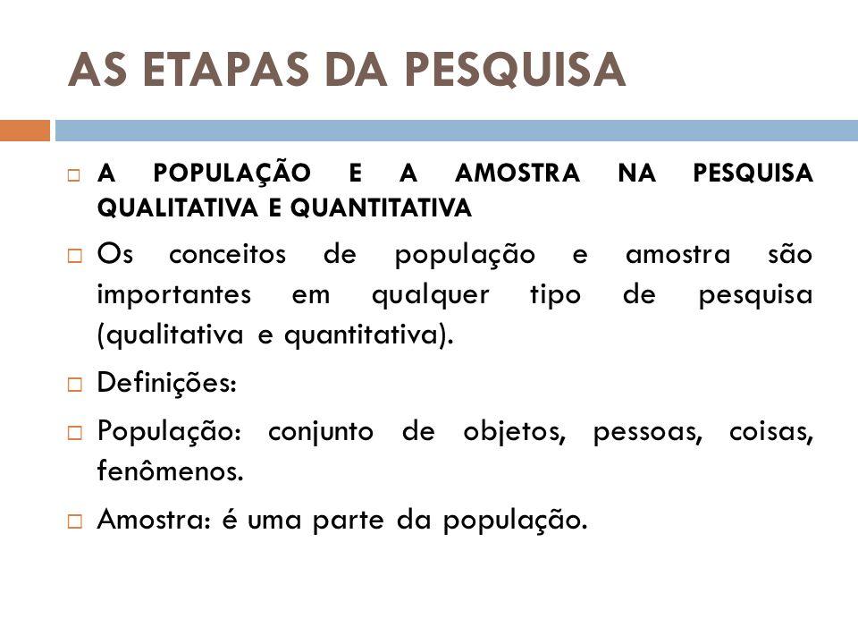 AS ETAPAS DA PESQUISA A POPULAÇÃO E A AMOSTRA NA PESQUISA QUALITATIVA E QUANTITATIVA Os conceitos de população e amostra são importantes em qualquer t