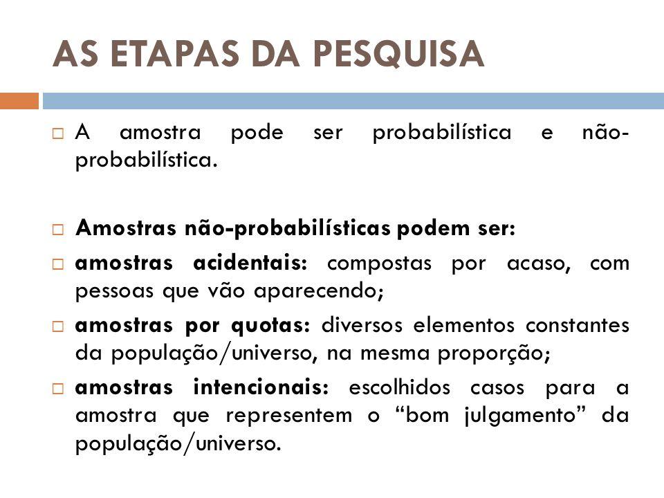 AS ETAPAS DA PESQUISA A amostra pode ser probabilística e não- probabilística. Amostras não-probabilísticas podem ser: amostras acidentais: compostas