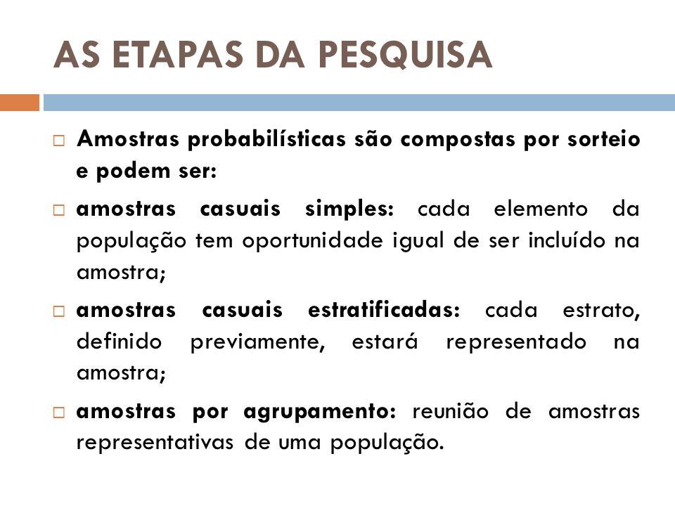 AS ETAPAS DA PESQUISA Amostras probabilísticas são compostas por sorteio e podem ser: amostras casuais simples: cada elemento da população tem oportun