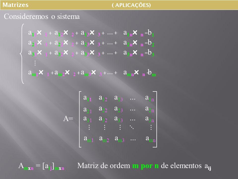 a 12 x 2 + a 13 x 3 + a 1n x n = b1b1 a 11 x 1 + Matrizes ( APLICAÇÕES) A= a11a11 a12a12 a13a13 a21a21 a22a22 a23a23 a1na1n... a2na2n a31a31 a32a32 a3