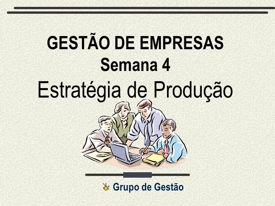 Grupo de Gestão GESTÃO DE EMPRESAS Semana 4 Estratégia de Produção