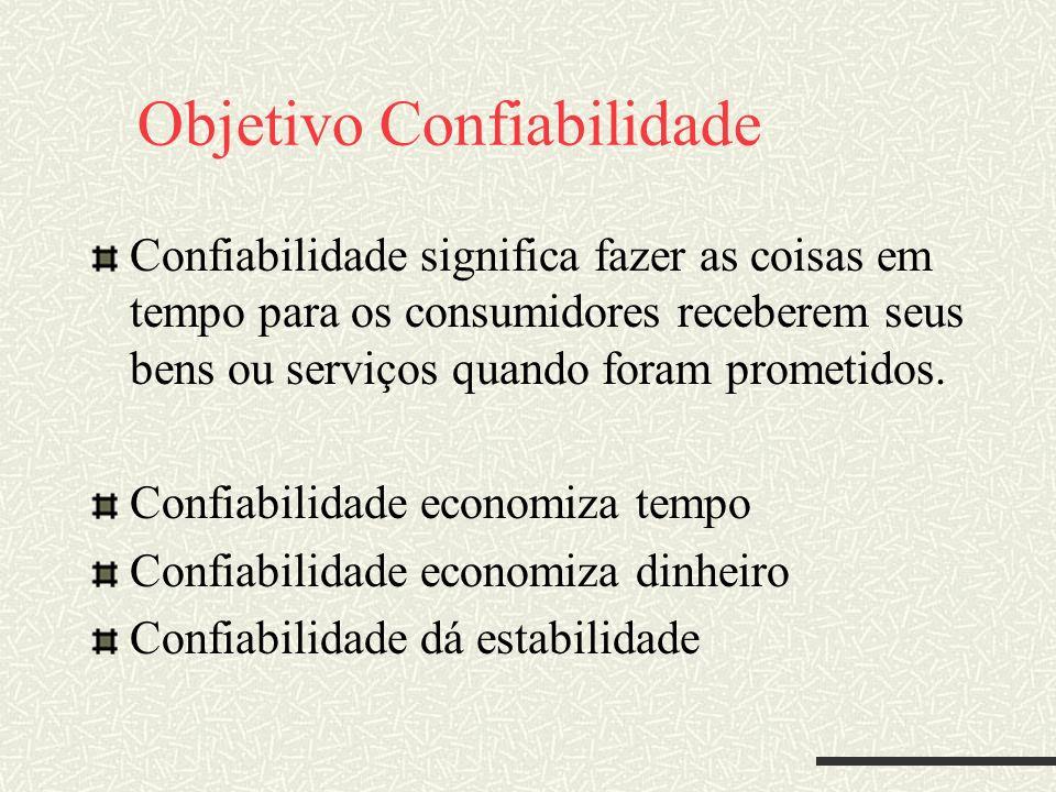Objetivo Confiabilidade Confiabilidade significa fazer as coisas em tempo para os consumidores receberem seus bens ou serviços quando foram prometidos