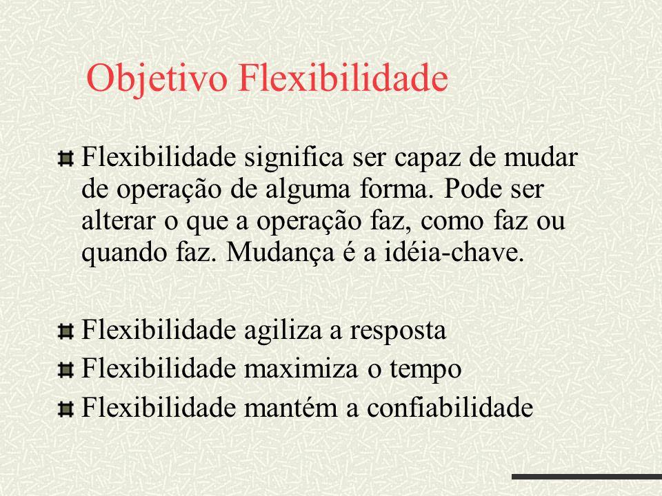 Objetivo Flexibilidade Flexibilidade significa ser capaz de mudar de operação de alguma forma. Pode ser alterar o que a operação faz, como faz ou quan