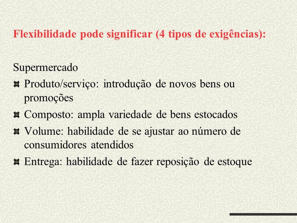 Flexibilidade pode significar (4 tipos de exigências): Supermercado Produto/serviço: introdução de novos bens ou promoções Composto: ampla variedade d
