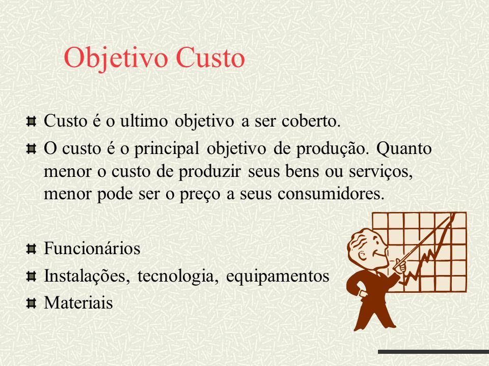 Objetivo Custo Custo é o ultimo objetivo a ser coberto. O custo é o principal objetivo de produção. Quanto menor o custo de produzir seus bens ou serv
