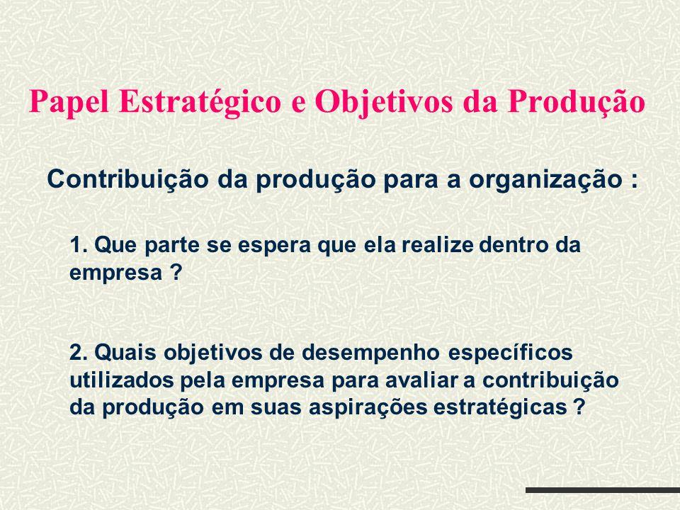 Papel Estratégico e Objetivos da Produção Contribuição da produção para a organização : 1. Que parte se espera que ela realize dentro da empresa ? 2.