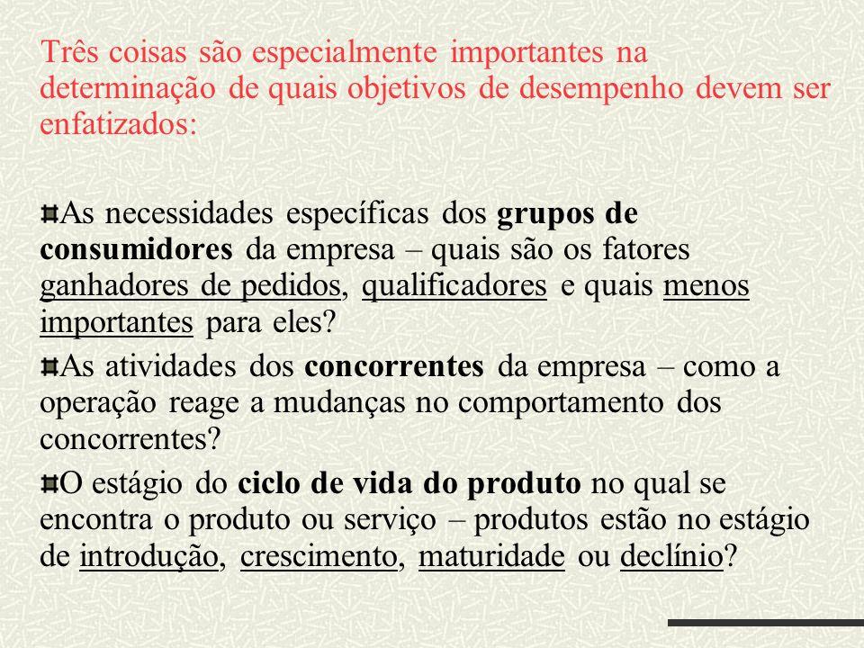 Três coisas são especialmente importantes na determinação de quais objetivos de desempenho devem ser enfatizados: As necessidades específicas dos grup