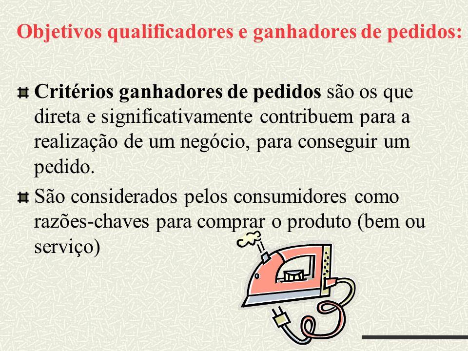 Objetivos qualificadores e ganhadores de pedidos: Critérios ganhadores de pedidos são os que direta e significativamente contribuem para a realização