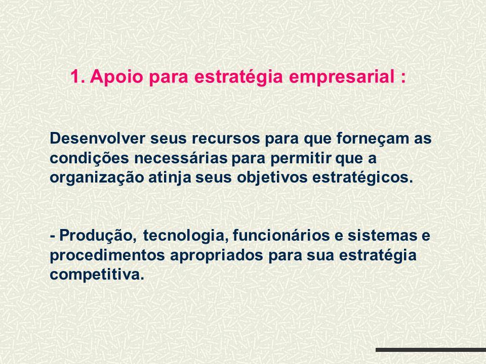 1. Apoio para estratégia empresarial : Desenvolver seus recursos para que forneçam as condições necessárias para permitir que a organização atinja seu