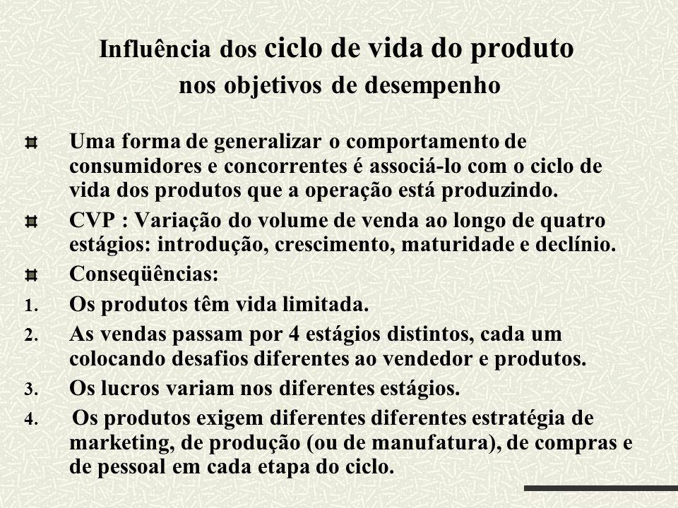 Influência dos ciclo de vida do produto nos objetivos de desempenho Uma forma de generalizar o comportamento de consumidores e concorrentes é associá-