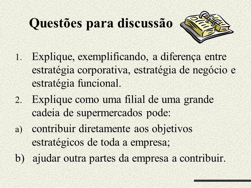 Questões para discussão 1. Explique, exemplificando, a diferença entre estratégia corporativa, estratégia de negócio e estratégia funcional. 2. Expliq
