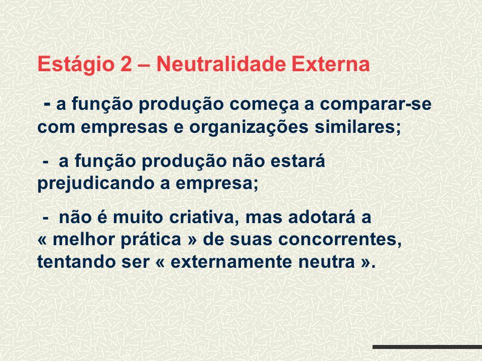 Estágio 2 – Neutralidade Externa - a função produção começa a comparar-se com empresas e organizações similares; - a função produção não estará prejud